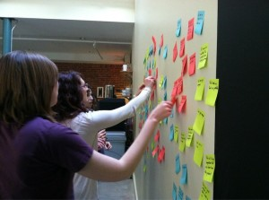 Arranging Sticky Notes on the Wall